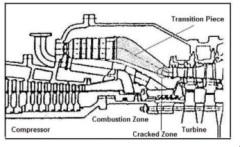 schéma turbine